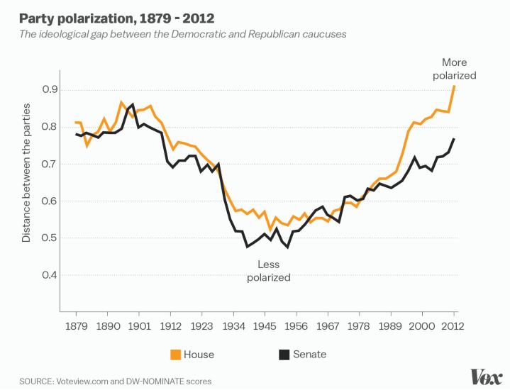 polarization.0